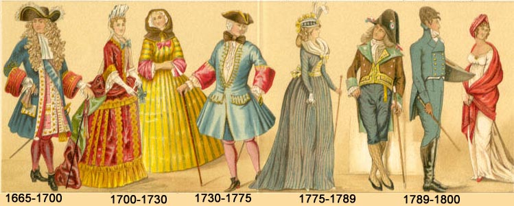History of Fashion – COD Fashion
